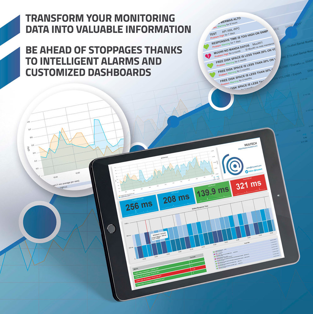 Panel transform your monitoring Muutech